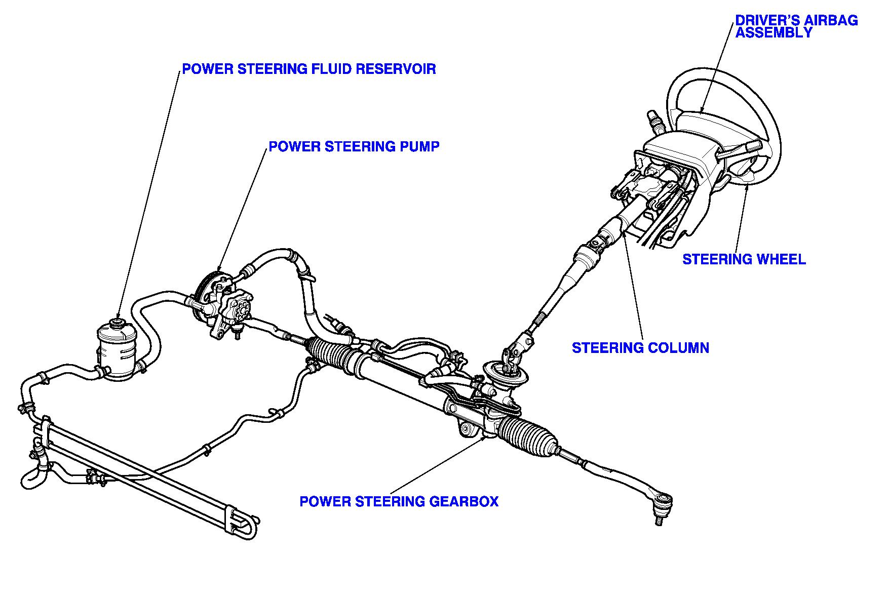 Power Steering Diagram Experts Of Wiring Toyota Diagrams Using The Electrical Caroldoey Fluid Service And Replacement In Cockeysville Maryland Rh Padoniaautoservice Com 1864