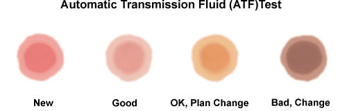 Transmission Fluid Color Chart >> Fluid service and replacement in Cockeysville Maryland